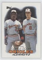 1987 Team Leaders - Baltimore Orioles