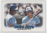 1987 Team Leaders - Toronto Blue Jays