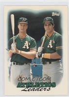 1987 Team Leaders - Oakland Athletics Team