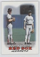 1987 Team Leaders - Boston Red Sox