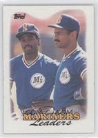 1987 Team Leaders - Seattle Mariners
