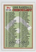 Checklist - Checklist (Corrected: 455. Shawn Hillegas)