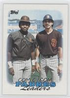1987 Team Leaders - San Diego Padres