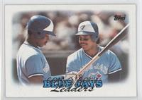 1987 Team Leaders - Toronto Blue Jays