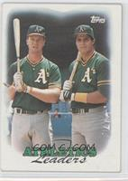 1987 Team Leaders - Oakland Athletics