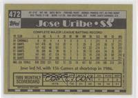 Jose Uribe