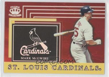 1999 Pacific Crown Collection Team Checklist #24 - Mark McGwire