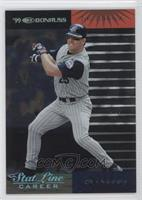 Jim Edmonds /294
