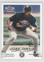 Jose Ortiz /182