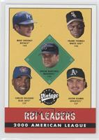 2000 AL RBI Leaders (Mike Sweeney, Frank Thomas, Edgar Martinez, Carlos Delgado)