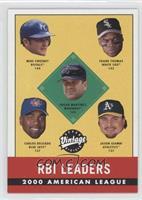 2000 AL RBI Leaders (Mike Sweeney, Frank Thomas, Edgar Martinez, Carlos Delgado)