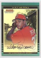 Willy Mo Pena /500