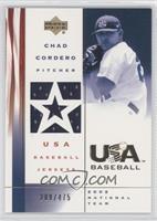 Chad Cordero /475