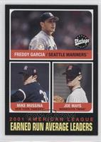 Freddy Garcia, Mike Mussina
