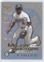 Miguel Tejada /199