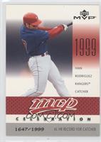 Ivan Rodriguez /1999