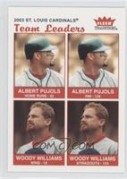 Albert Pujols, Woody Williams