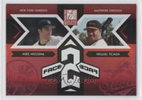 Miguel Tejada, Mike Mussina /750