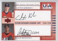 Clayton Kershaw, Dellin Betances /250