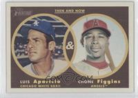 Chone Figgins, Luis Aparicio