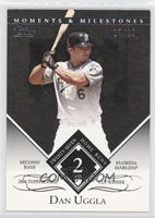 Dan Uggla 2006 Topps Rookie Cup Winner - 27 Home Runs /29