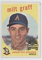 Milt Graff [Good to VG‑EX]