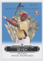 Ryan Howard (2006 HR Derby Champion - 23 HRs) /10