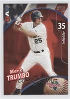 Matt Treanor