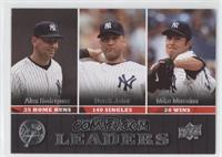Alex Rodriguez, Derek Jeter, Mike Mussina