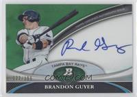 Brandon Guyer /399