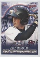 Jeff Malm