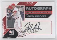 Will Middlebrooks /390
