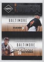 Dylan Bundy, Nicky Delmonico /199