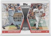 Adrian Gonzalez, Kevin Youkilis