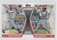 Adrian Gonzalez, Carl Crawford