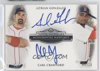Adrian Gonzalez, Carl Crawford /15