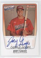 Joey Gallo /235