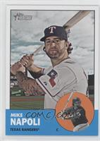 Mike Napoli (Base)