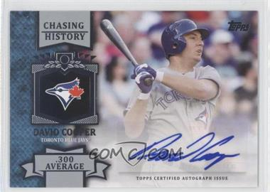 2013 Topps Chasing History Autographs #CHA-DC - David Cooper