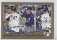 2012 AL Runs Batted In Leaders (Miguel Cabrera, Josh Hamilton, Edwin Encarnacio…