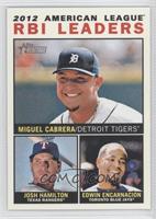 2012 American League RBI Leaders (Miguel Cabrera, Josh Hamilton, Edwin Encarnac…