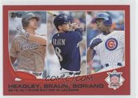 2012 NL Runs Batted In Leaders (Chase Headley, Ryan Braun, Alfonso Soriano)
