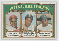 Josh Tomlin, Willie Stargell, Hank Aaron