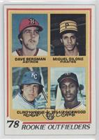 Rookie Outfielders (Dave Bergman, Miguel Dilone, Clint Hurdle, Willie Norwood) …
