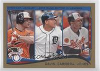 AL Runs Batted In Leaders (Chris Davis, Miguel Cabrera, Adam Jones) /2014