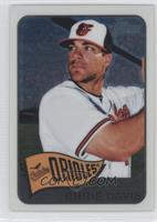 Chris Davis (Action Image Variation) /999