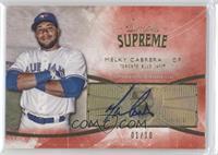 Melky Cabrera /10