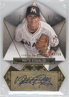 Nate Eovaldi /50