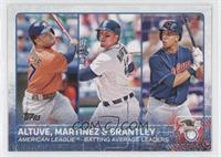 Jose Altuve, Victor Martinez, Michael Brantley