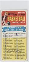 Checklist (